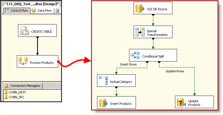 faq how to migrate data driven query task to native ssis